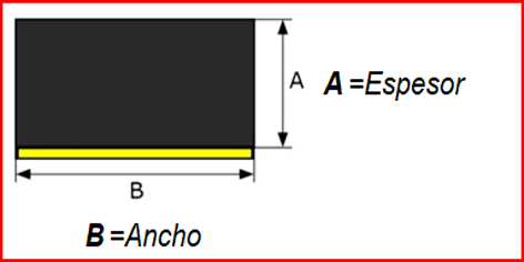 cacucho celular Axb-1