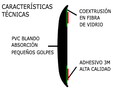 Combikit caracteristicas