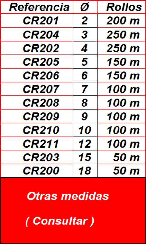 Cordones compactos medidas
